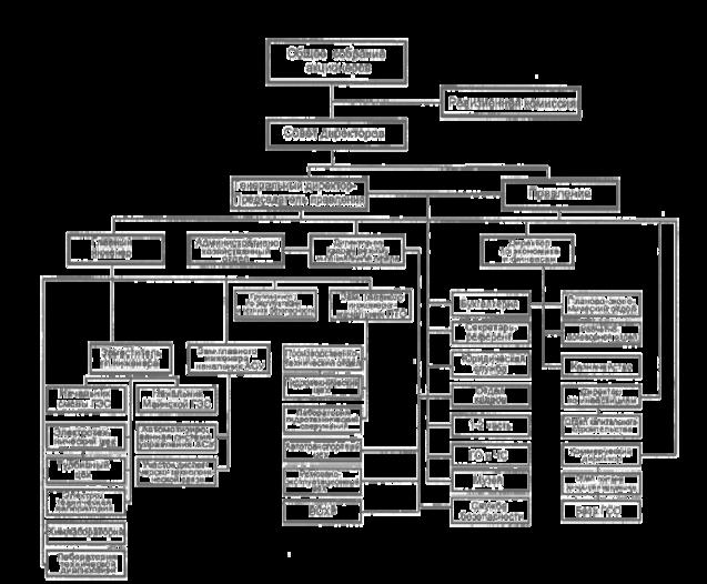 Единая инструкция по проектированию и эксплуатации электротехнический устройств